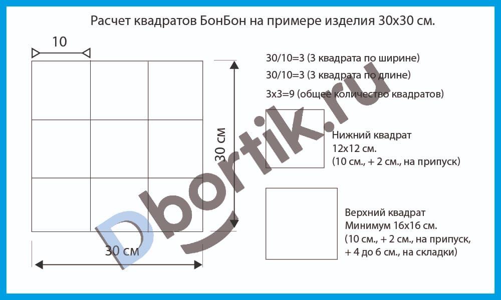 Расчет квадратов БонБОн на примере изделия размером 30х30 см.